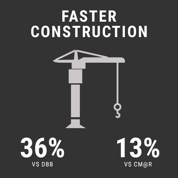 faster construction